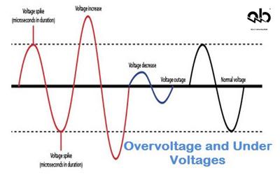 افزایش طولانی مدت ولتاژ