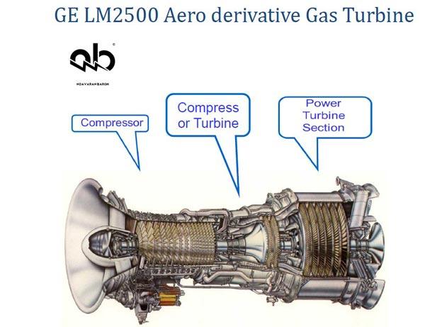 توربین نیروگاه گازی