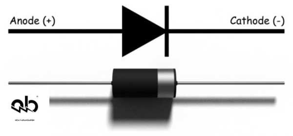دیود-diode